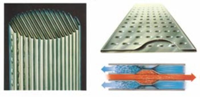 مبدل حرارتی لاملا (lamella heat exchanger) یا رامن (Ramen heat exchanger)