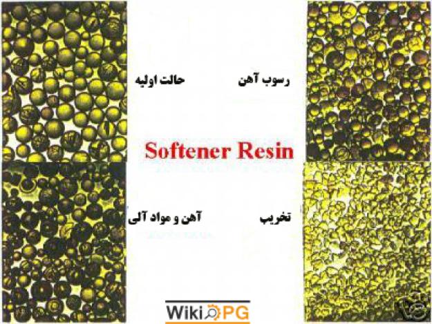 روند تغییرشکل رزین در طول سختیگری و ترکیب با مواد آلی