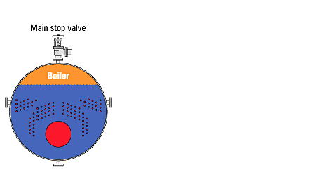 آکومولاتور ۵